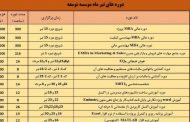 دوره های جانبی مهندسی صنایع و مدریت موسسه توسعه با تخفیفات ویژه ماه مبارک رمضان (تیرماه)