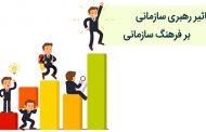 تاثیر رهبری سازمانی بر فرهنگ سازمانی و ویژگیهای یک فرهنگ سازمانی موفق